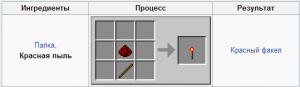 Красный факел