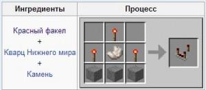 1.5.1 компаратор