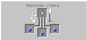 Интерфейс варочной стойки майнкрафт