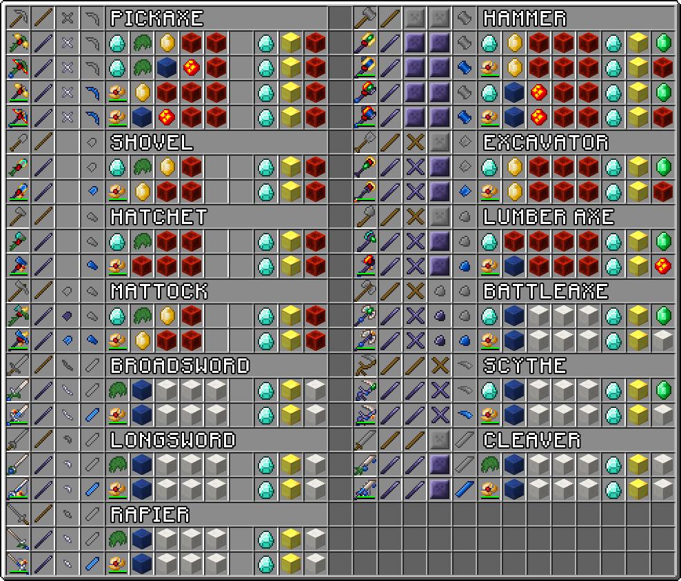 Мод для Майнкрафт Tinkers Construct: Набор доступного оружия